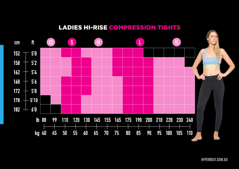 compression size chart